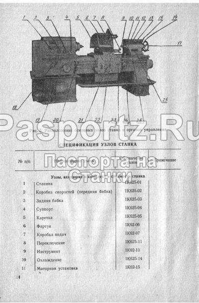 Паспорт на станок 1К625