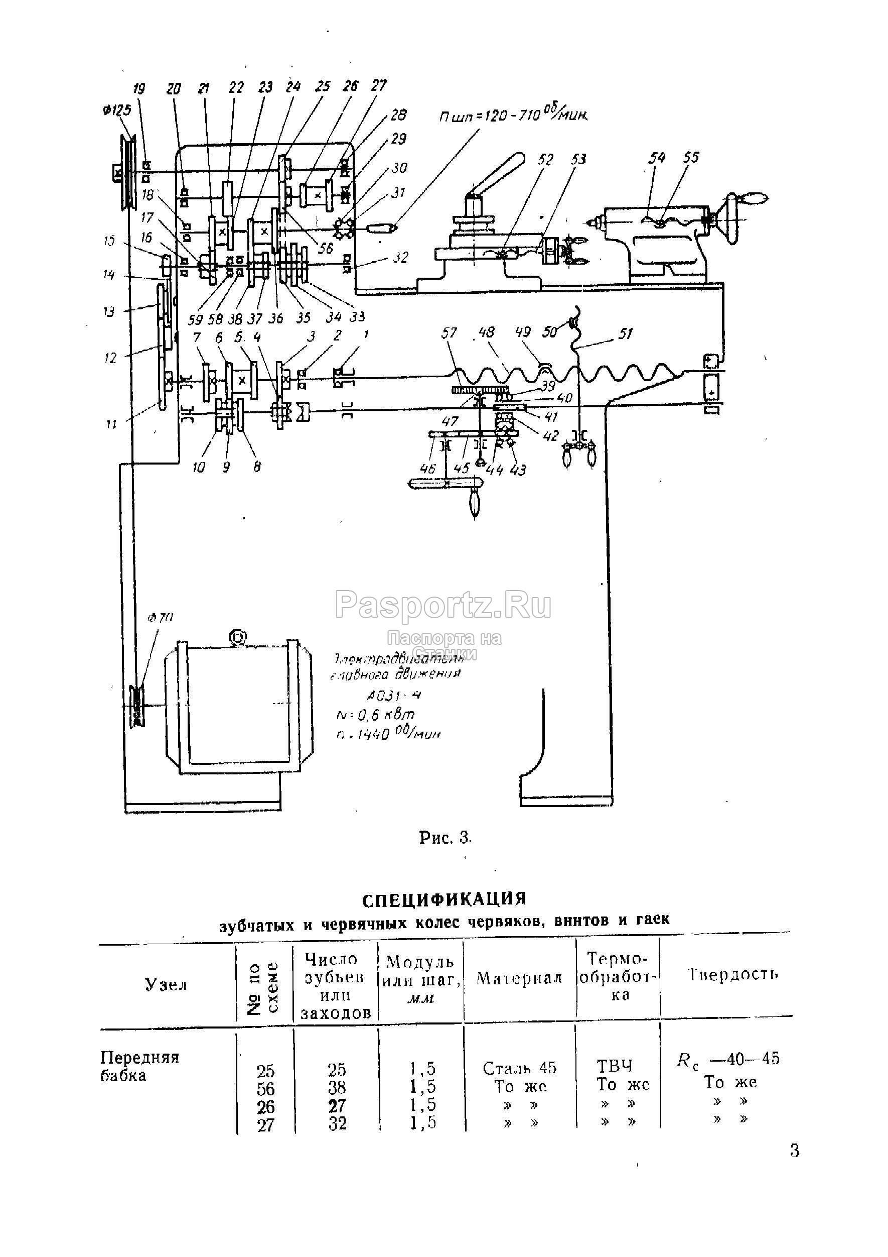инструкция и схему к токарно винторезному станку samat 400ss