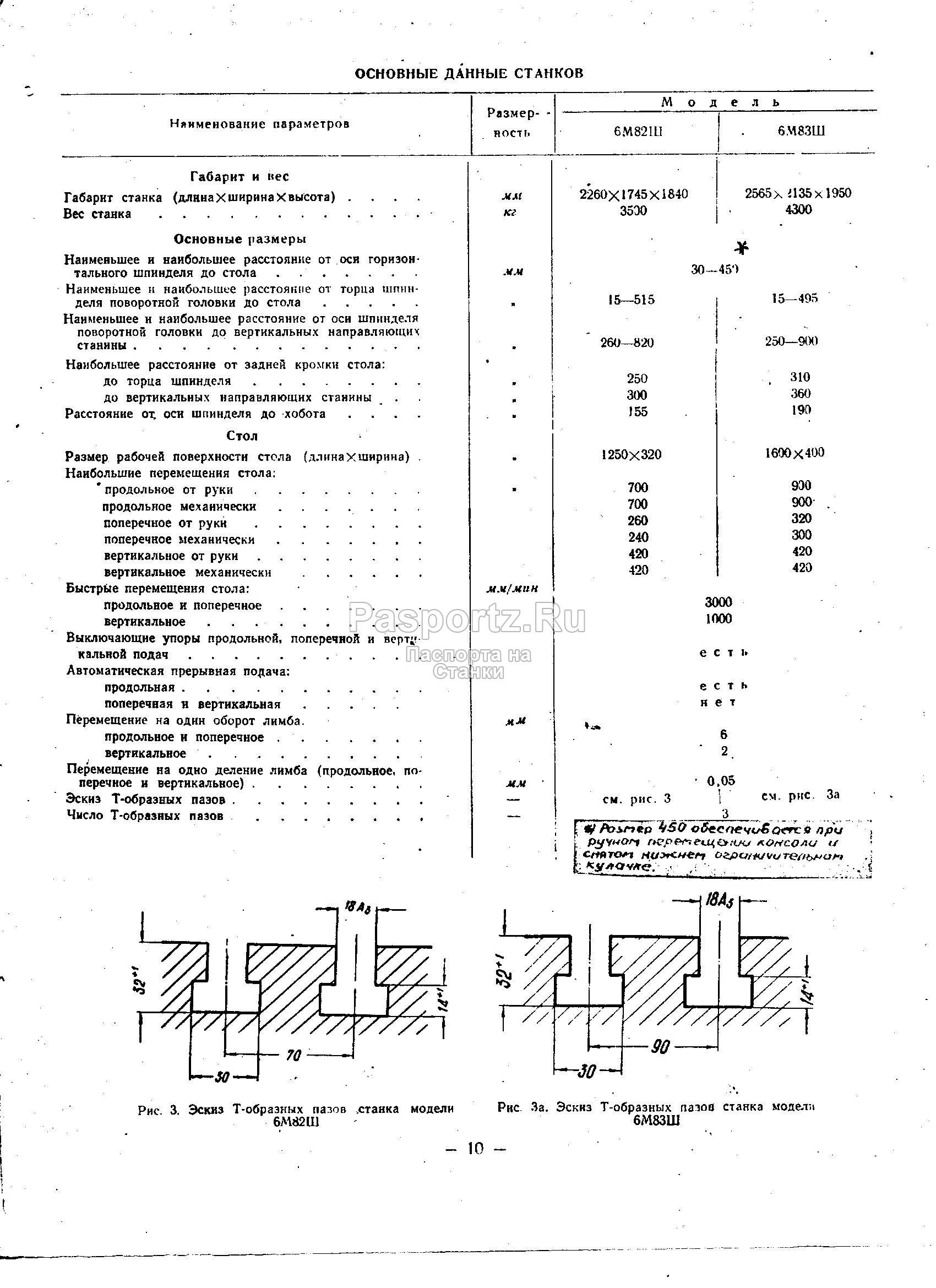 Электрическая схема фрезерного станка 6м82ш| Обозначения ...: http://gerden.sytes.net/2013/05/e-lektricheskaya-shema-frezernogo-stanka-6m82sh/